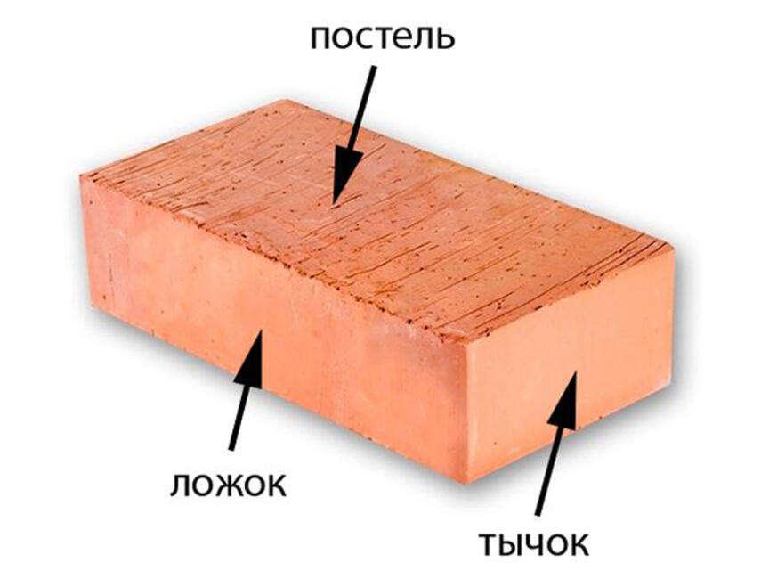 Стороны кирпича - как называются, характеристики, инструкция, советы каменщиков