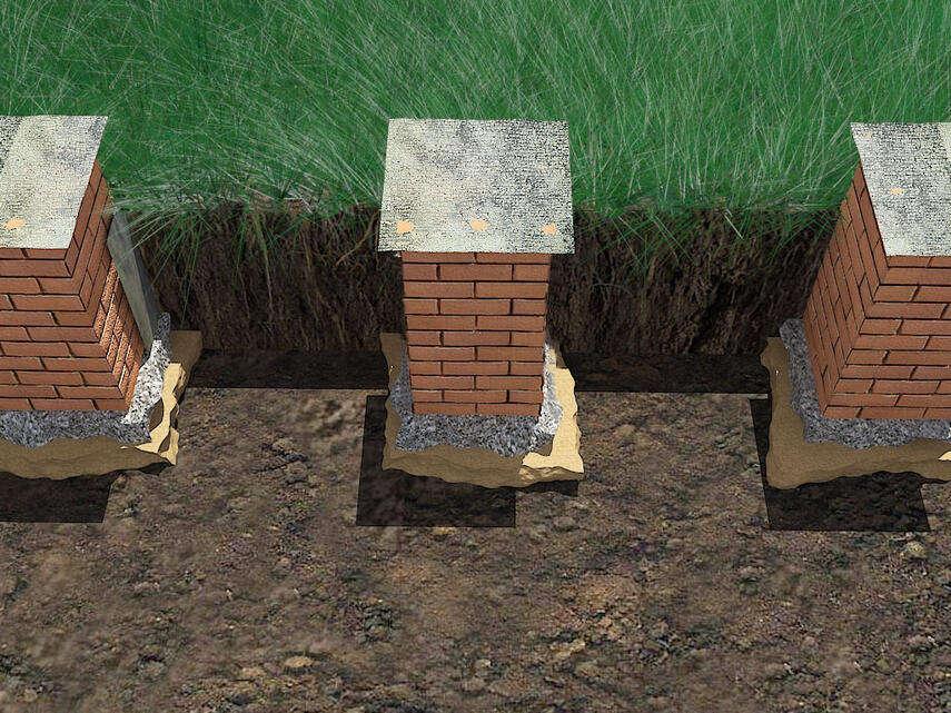 Столбчатый фундамент из кирпича - технология, недостатки, инструкция, советы каменщиков