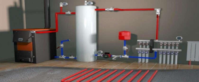 Как выполняется балансировка системы отопления