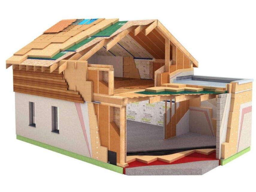 Утеплитель для каркасного дома – выбор правильного утеплителя для стен каркасного дома