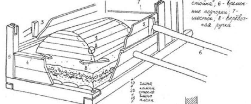 Возвращение глиняных печей: осваиваем технологию и строим садовую печь из глины своими руками